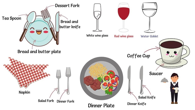 Tableware Learn Useful Formal Table Setting in English with Pictures