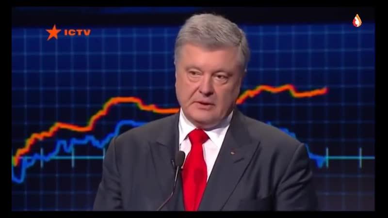А. Воскобойников ( предвыборная агония Порошенко )