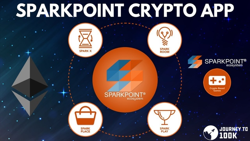 SPARKPOINT Crypto App Review - 1 Million SPRK Giveaway!