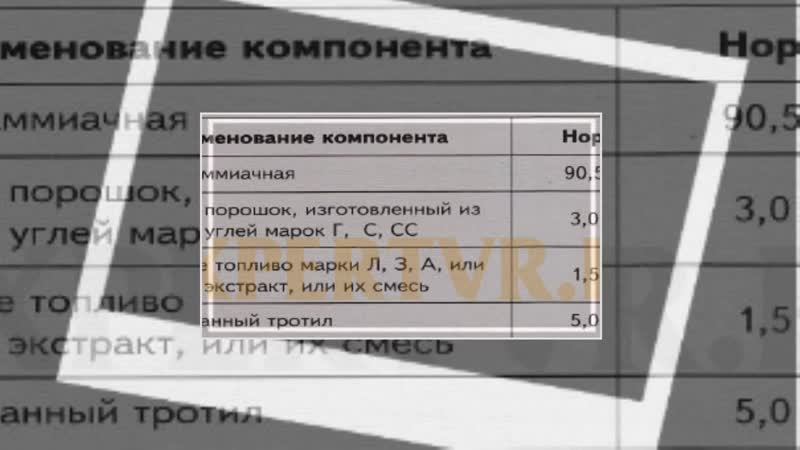 Запретные места Сибири, заброшенная база взрывчатых веществ