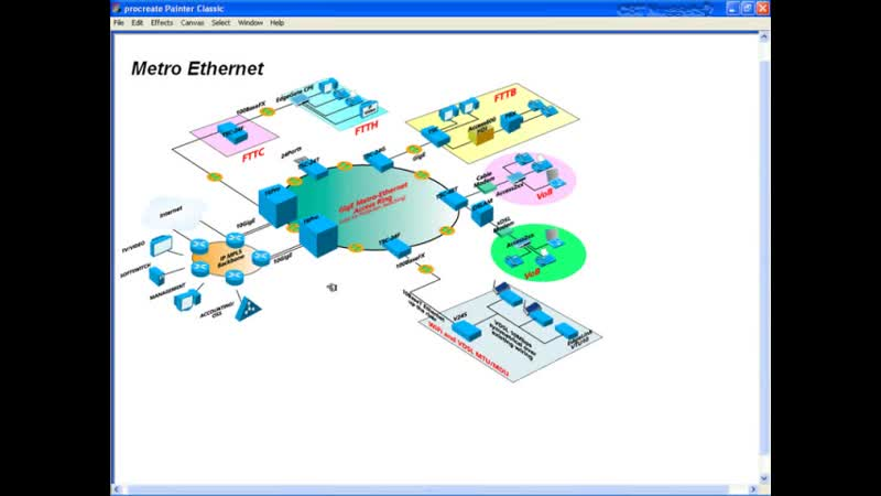 07 Advanced WAN Services Design (Part 1)