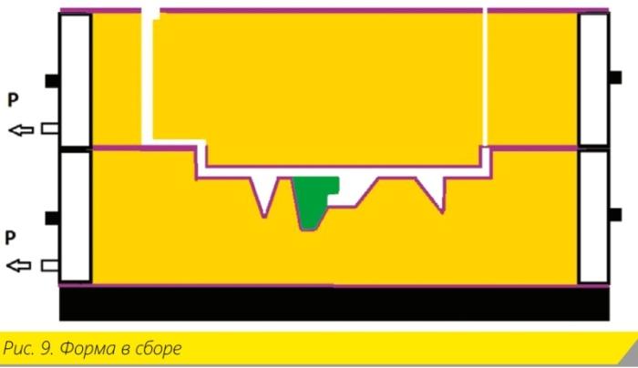 Творческая мастерская «Литейный двор», филиал РАХ. Расширение возможностей технологии вакуумно-пленочной формовки - Изображение