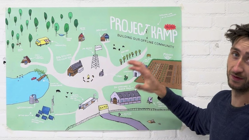 Project Kamp 1 - Start prototyping another way of living
