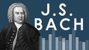 How to Sound Like Bach Happy Birthday