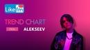 Эксклюзив Alekseev рассказал почему не стал рокером