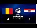 Romania U21 vs Croatia U21 4 - 1 Highlishts All Goals 2019 / Румыния 4 - 1 Хорватия