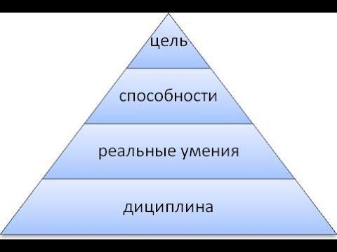 Дисциплина основа прогресса и развития! Как воспитывают управителей и рабов.