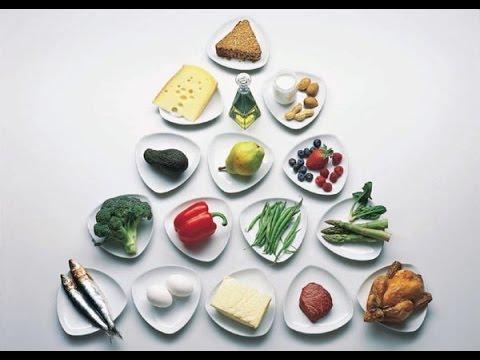 Калорийность И Химический Состав Продуктах Питания Диета Ужин Рис Я Худею Дюкану Диета Для Бедер И Ягодиц Мужчины Как Подоб