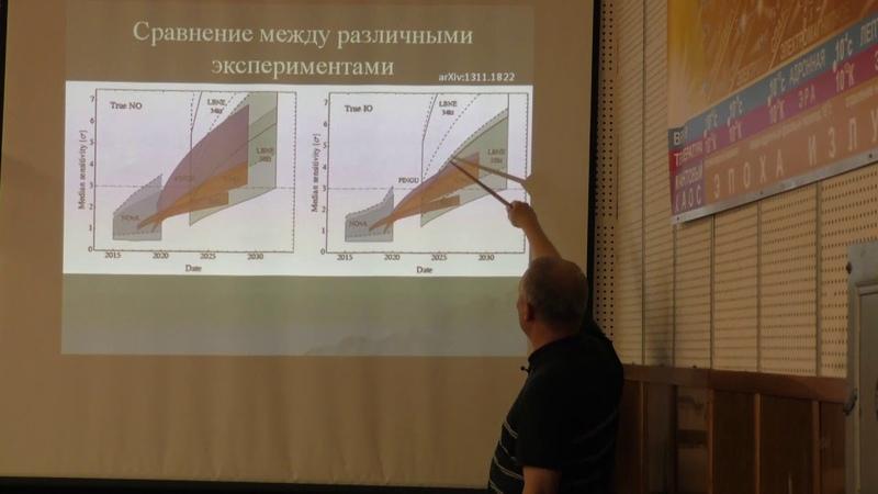 Широков Е. В. - Физика нейтрино - Осцилляторная индустрия