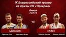 IX Всероссийский турнир на призы СК Чекерил . Финал. 7.07.19