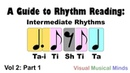 A Guide to Rhythm Reading: Intermediate Rhythms Part 1: Doted Quarter/Single Eighth Notes