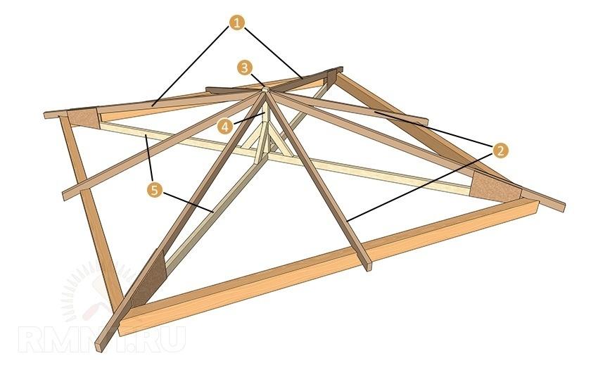 Шатровая крыша своими руками: чертежи, расчёт стропильной системы