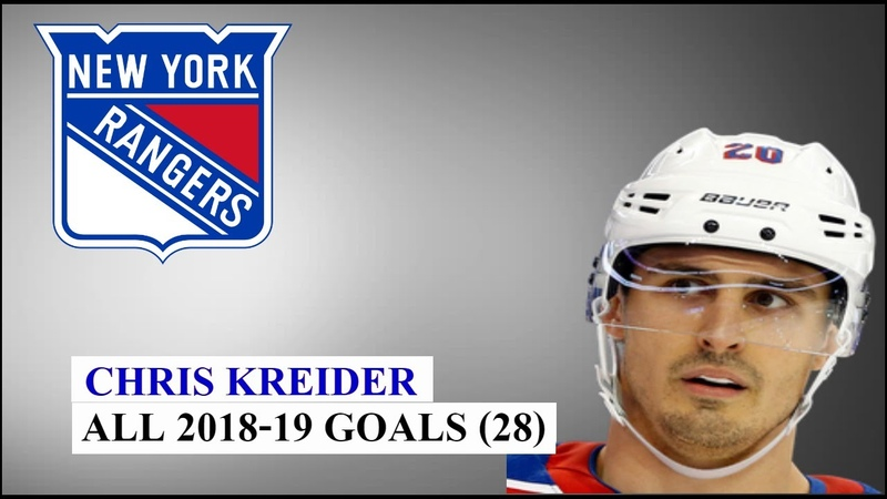 Chris Kreider (20) All 28 Goals of the 2018-19 NHL Season
