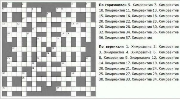 КРОССВОРД ПО МЕНДЕЛЕЕВУ)