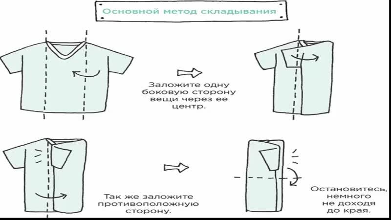 Основной метод складывания. Мари Кондо