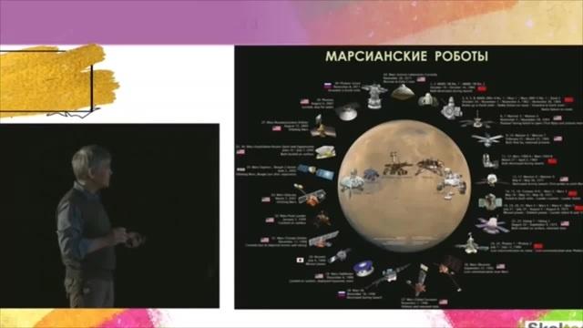 Статистика полётов на Марс