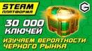 War Market 30 000 Keys АНГАР МК1 Вероятности призов по 10 по 100 и по 1000 ключей