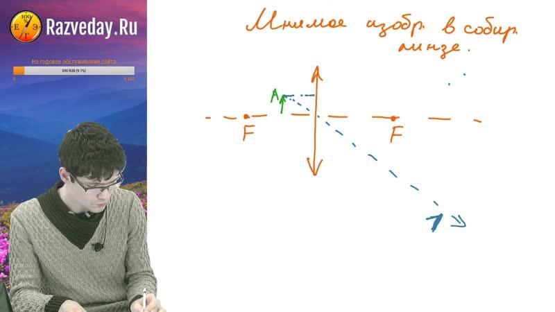 19.4. Линзы. Мнимое изображение в собирающей линзе. ЕГЭ по физике.