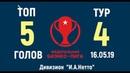 16.05.2019г. - ФБЛ 2019 весна-лето ТОП - 5 голов 4 тура в Дивизионе И.А.Нетто