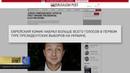 Кто больше свой израильские СМИ изучают родословную Порошенко и Зеленского