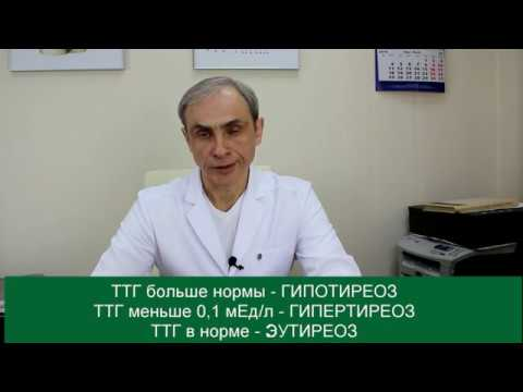 тиреотропный гормон - ТТГ (Выбор лечения)