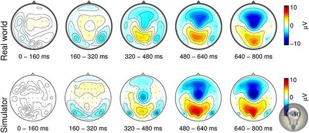 Интерфейс «мозг-компьютер», прогресс за рамками определений Достижения в изучении нейрокогнитивных процессов и в расшифровке психических состояний по сигналам мозга породили целый ряд
