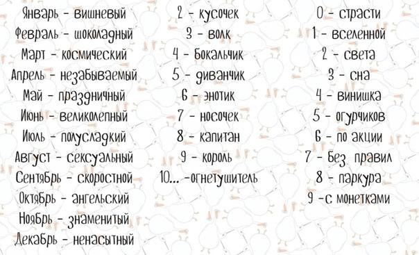 Имя для парня (месяц рождения) (сколько букв в имени) (вторая цифра возраста)