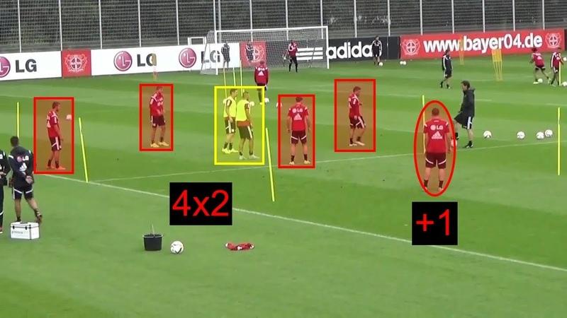 Rondo Bizonal 41x2 en el Bayern Leverkusen. Ejercicio Entrenamiento de Fútbol.