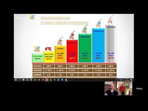 Подробный маркетинг план StarLife c Алексеем Токаревым