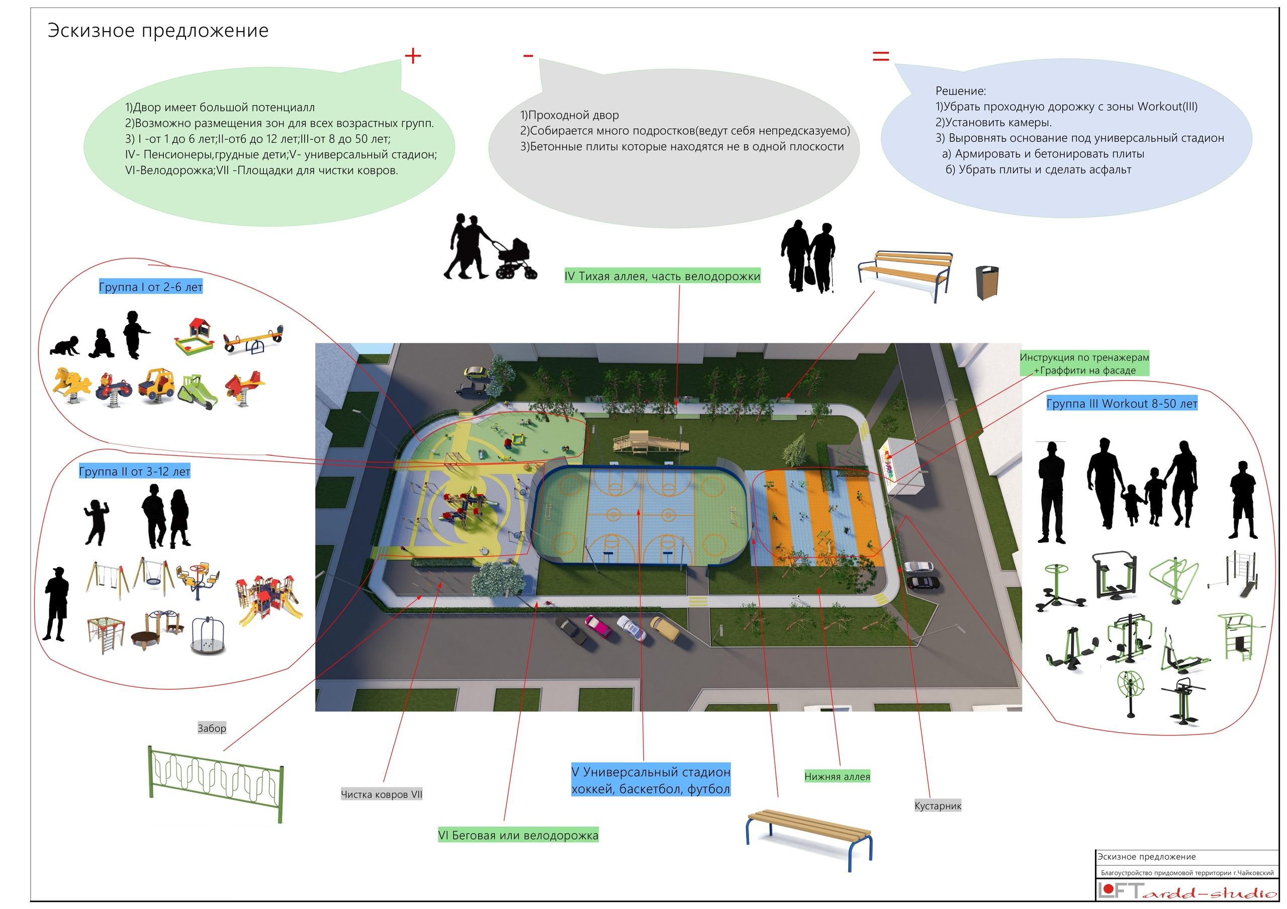проект площадки, чайковский район, 2019 год