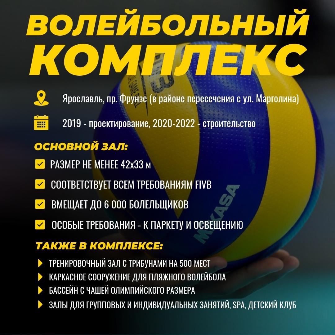 Дмитрий Миронов: в Ярославле начнут проектировать современный волейбольный комплекс