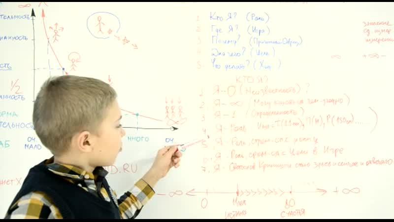 Криницын Елисей, ролик Кто Я (Республика Дагестан)