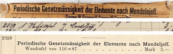 СТАРЕЙШАЯ НАСТЕННАЯ ТАБЛИЦА МЕНДЕЛЕЕВА Это, вероятно, самая старая из сохранившихся настенных таблиц Менделеева, изданных типографским способом. Она была отпечатана в конце XIX века в Вене и