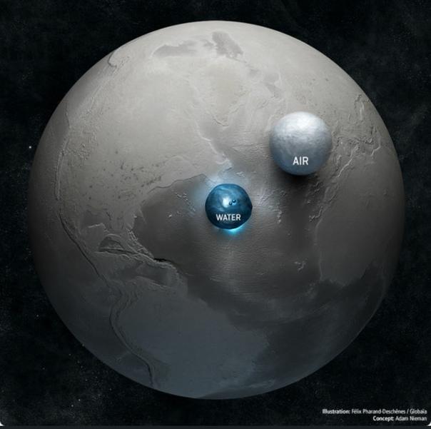 Сколько воды и воздуха на планете Земля