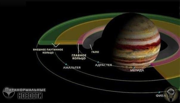 Причудливые рассказы людей, утверждавших, что они летали на Юпитер Люди, рассказывающие истории о том, что они были на Луне, летали на Солнце или на другие планеты, существовали даже в древние