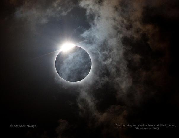 Луна в 400 раз меньше, чем Солнце, но и находится в 400 раз ближе к Земле