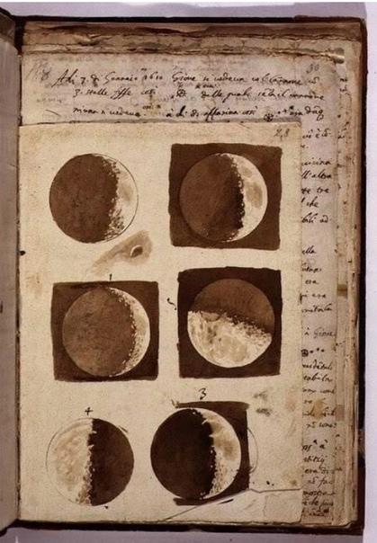 Зарисовки Луны от Галилео Галилея (начало 17 века)