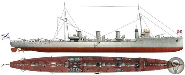 Эсминец «Новик» Эскадренный миноносец «Новик» стал головным кораблем серии эсминцев, служивших в составе всех флотов России и СССР. Самый быстроходный корабль После Русско-японской войны к