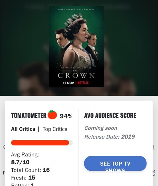 Третий сезон сериала «Корона» получил восторженные отзывы критиков