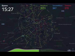 Исследование один день из жизни московского транспорта
