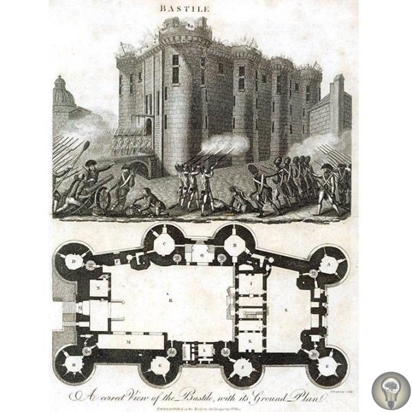 Бастилия символ революции История крепости, где томились Вольтер и де Сад. Вовсе не первая Бастилия Строительство Бастилии началось на 32-м году Столетней войны. Перемирие между Францией и