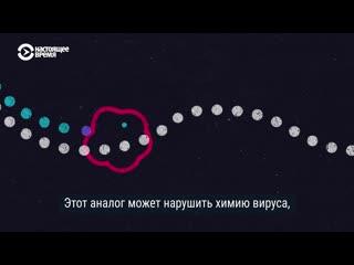 #Шаманская_объясняет: препараты от COVID-19