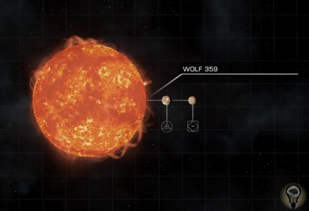 Что находится за Солнцем, над ним и под ним Вы когда-нибудь задавались вопросом, что именно окружает нашу Солнечную систему Какие звезды расположены в непосредственной от нас близости Для того,