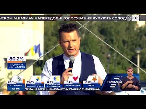 Павло Жебрівський гість ток-шоу Ехо України Ефір від 22.07.19