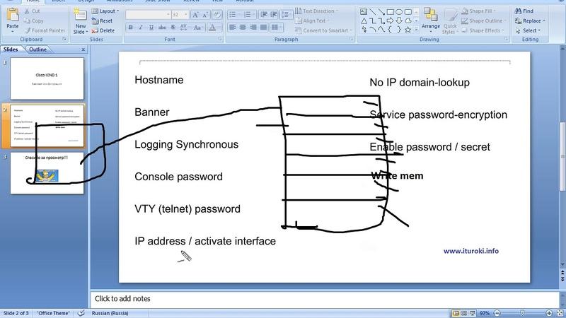 Компьютерные уроки Уроки Cisco ICND1 Урок 21 Базовая конфигурация