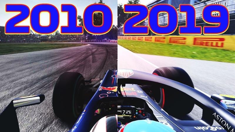 Cicruit Gilles Villeneuve evolution F1 2010 F1 2019