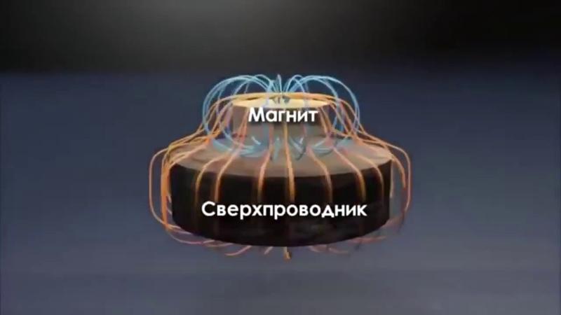 5 УДИВИТЕЛЬНЫХ ФИЗИЧЕСКИХ ЭФФЕКТОВ И ЯВЛЕНИЙ Ч. 1.