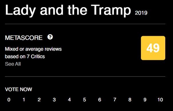 Если вам вдруг были интересны оценки ремейка «Леди и Бродяги», то вот