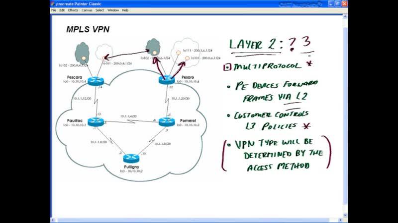 08 Advanced WAN Services Design (Part 2)