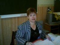 Любовь Кобезева, 20 июля 1965, Ростов-на-Дону, id40327134